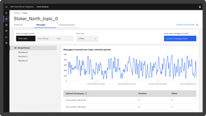 Screenshot showing an event stream within an IBM Cloud Pak for Integration dashboard
