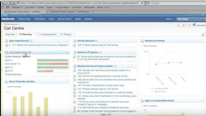 Dashboard do IBM Engineering Workflow Management Contributor