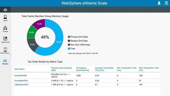 WebSphere eXtreme Scale software screenshot