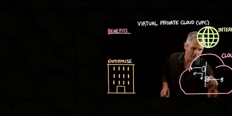 VIDEO – What is a Virtual Private Cloud (VPC)?