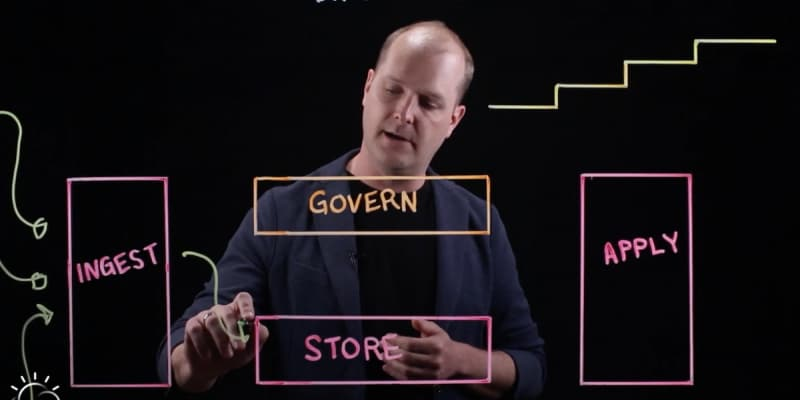 VIDEO – What is a Data Lake?