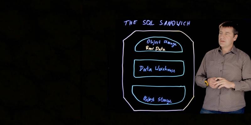 Using SQL to Combine Databases and Object Storage