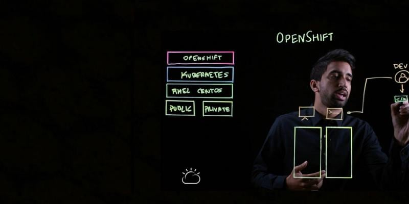 VIDEO – What is OpenShift?