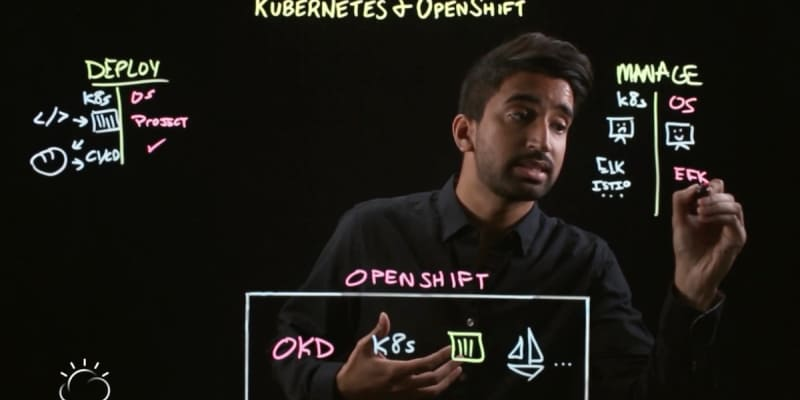VIDEO – Kubernetes and OpenShift: What's the Difference?