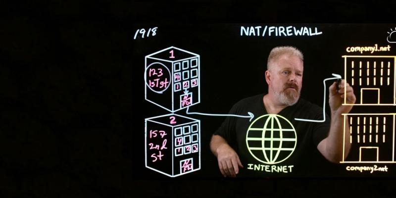 VIDEO – NAT and Firewall Explained