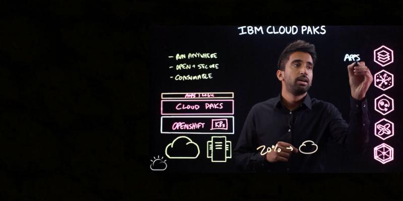 IBM Cloud Paks Explained