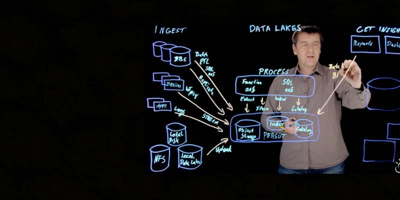 VIDEO – Data Lakes in the Cloud