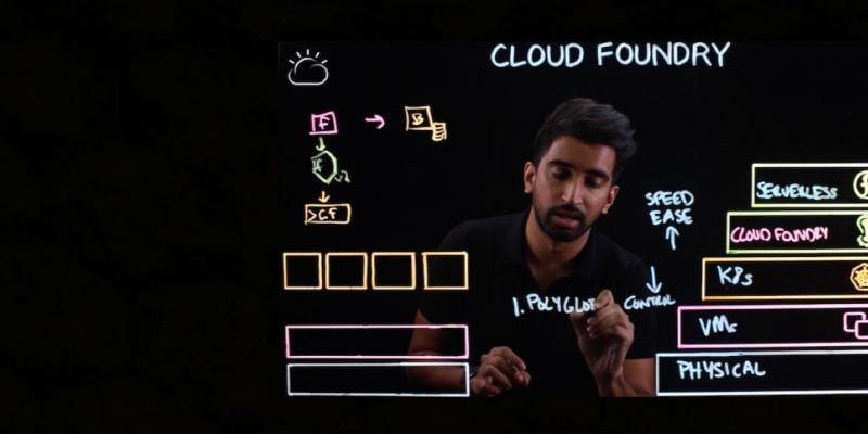 VIDEO – Cloud Foundry Explained