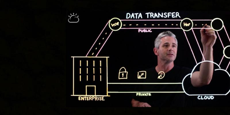 Data Transfer Explained