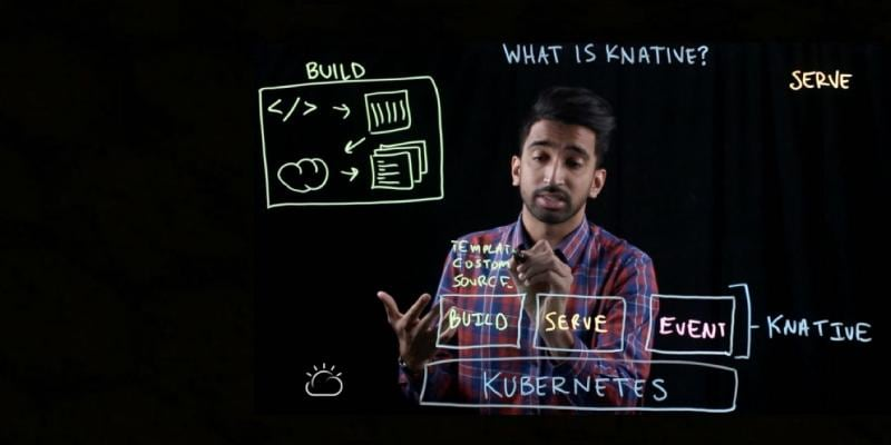 Knative aims to tackle the biggest painpoint of Kubernetes adoption—the steep learning curve to start using it.