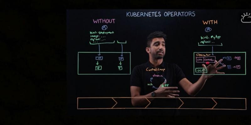 VIDEO – Kubernetes Operators Explained