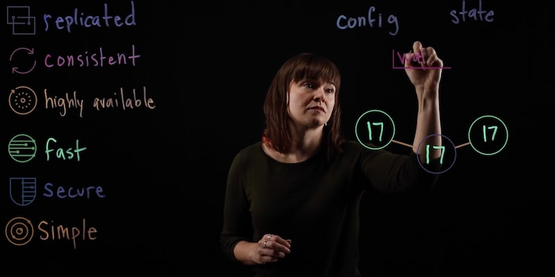 Woman writing on an illuminated lightboard