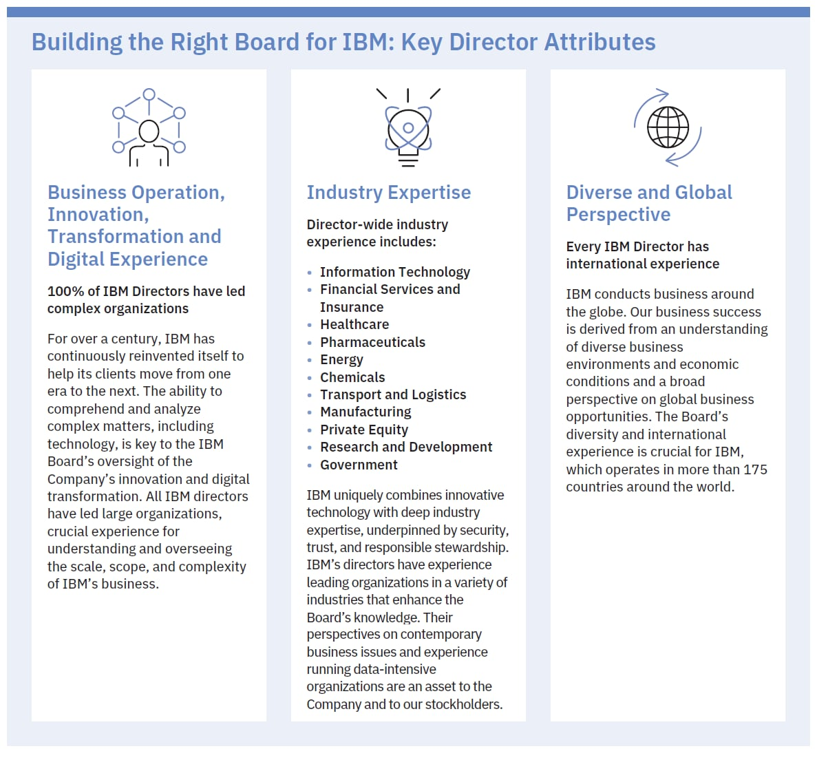 Building the Right Board for IBM: Key Director Attributes