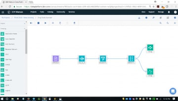 screen capture of IBM Watson Studio