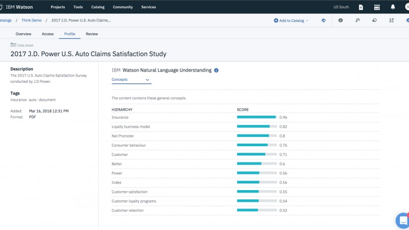 Understand unstructured data with Watson Natural Language Understanding