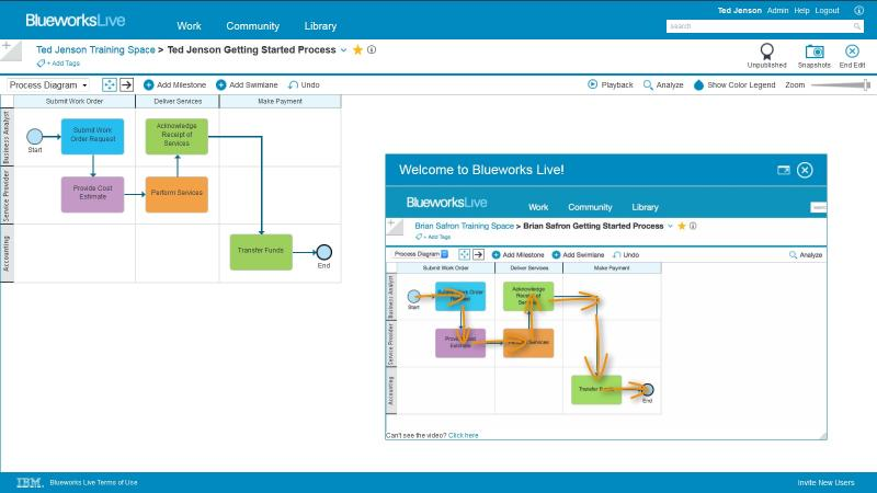 A product screen shot that represents video tutorials that are available for IBM Blueworks Live.