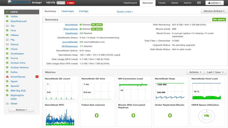 Screen capture of the cluster monitoring functionality of Db2 Big SQL