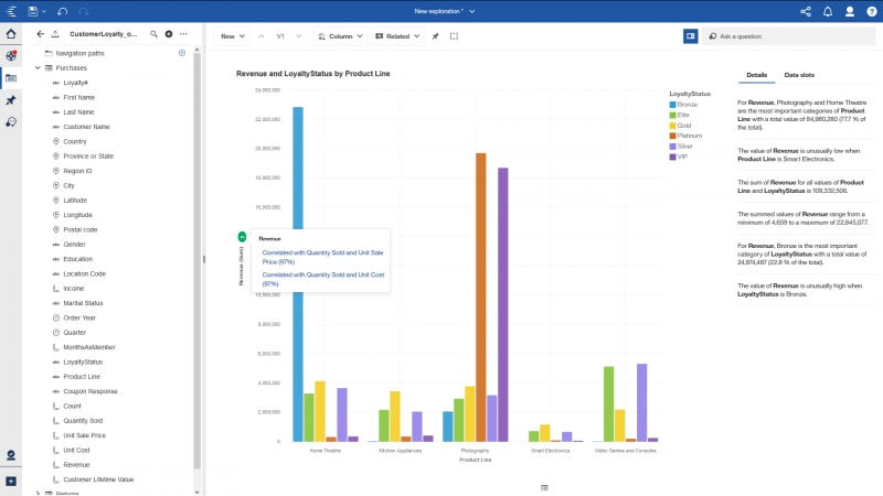 IBM Cognos Analytics insights