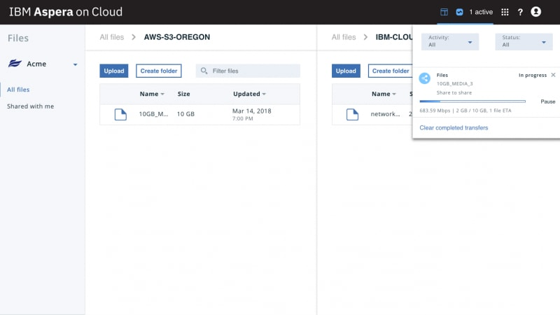 Screen capture of the drag-and-drop data transfer capability of Aspera on Cloud