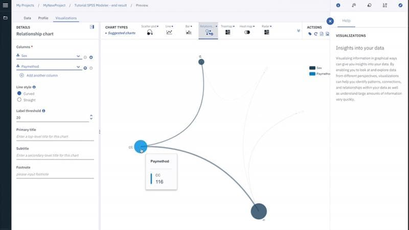 Screenshot di Watson Studio Desktop Smart Visualization