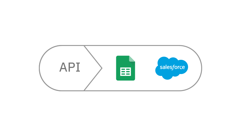 Connect Salesforce and ServiceNow
