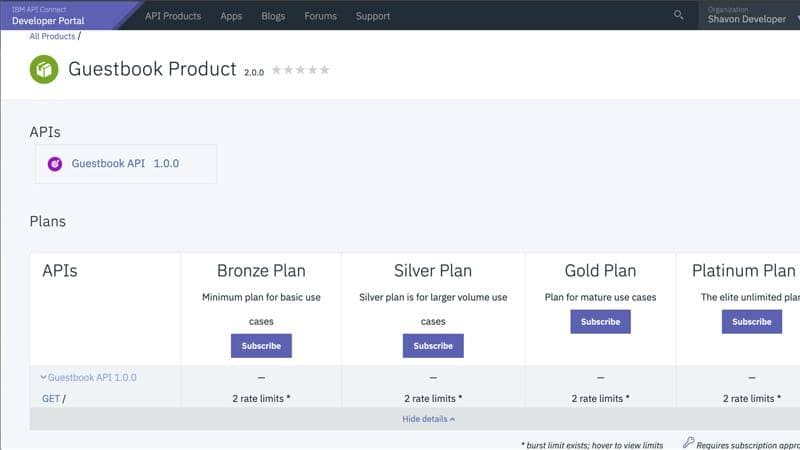 Share APIs with developers through subscriptions to products and plans