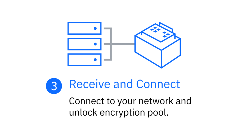 Receive and connect