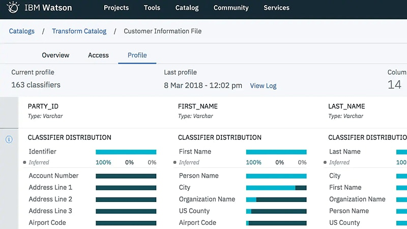 IBM Watson Knowledge Center data profiling screen
