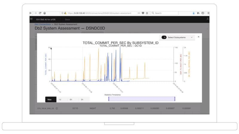 Screen shot showing a metrics graph for a system assessment workload profile
