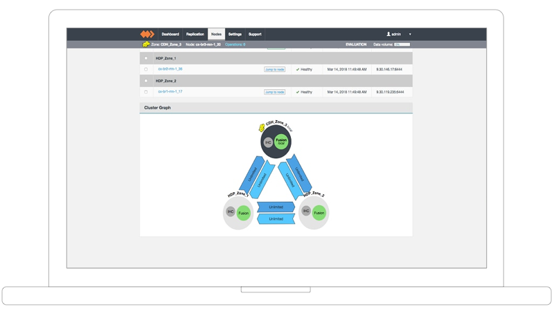 Product screen shot showing node management
