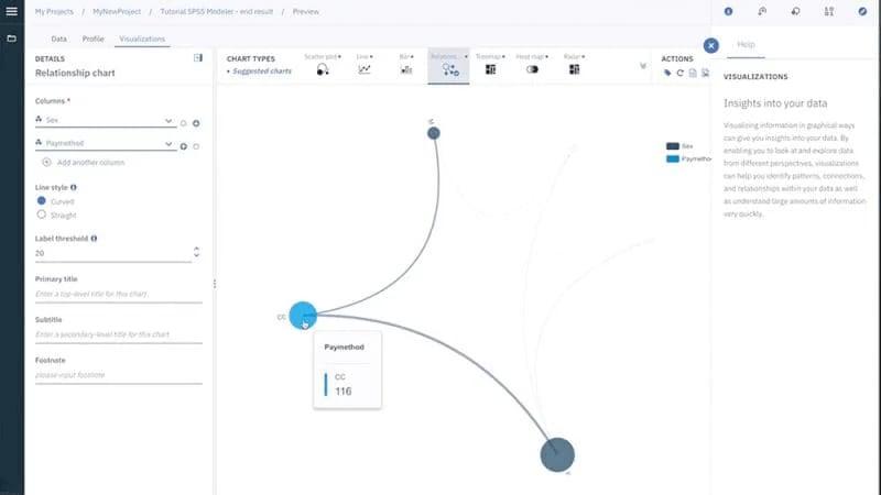Screenshot showing Watson Studio Desktop smart visualization