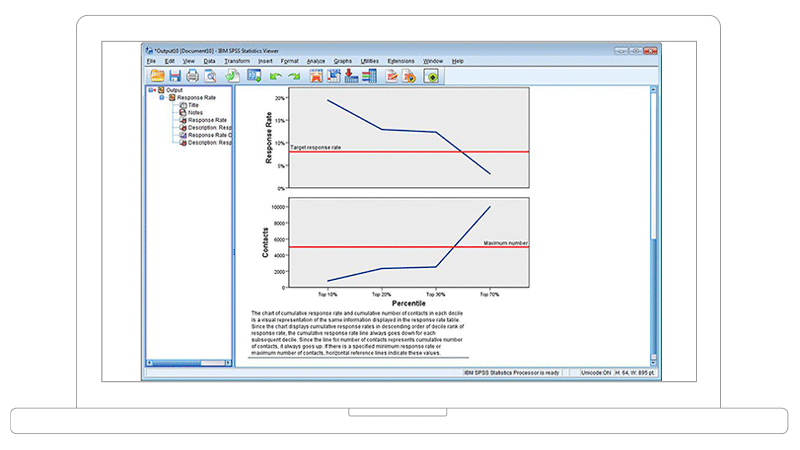 screenshot showing rate and contact graphs