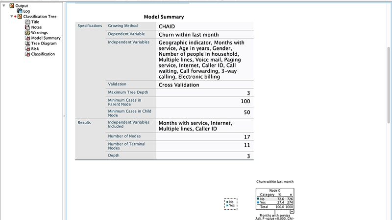 screenshot showing model summary table