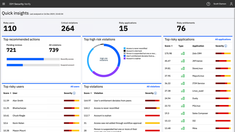 Screen shot of monitoring identity lifecycle risk with Identity Analytics