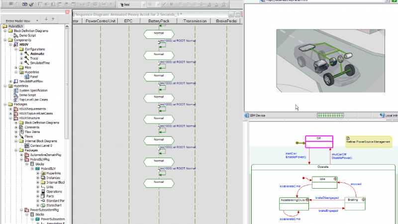 Screenshot der modellbasierten Simulation in IBM Rational Rhapsody SysML