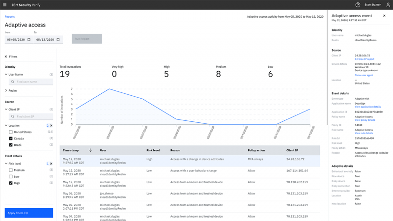Screen shot of in-depth adaptive access reporting