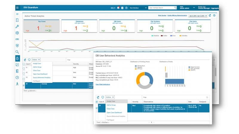 Screen shots of Active Threat Analytics and User Behavior Analytics tools