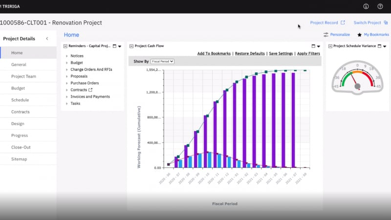 Capital projects cash flow dashboard screenshot