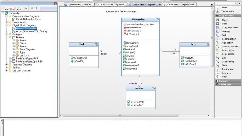 View of object model diagram for lifecycle traceability