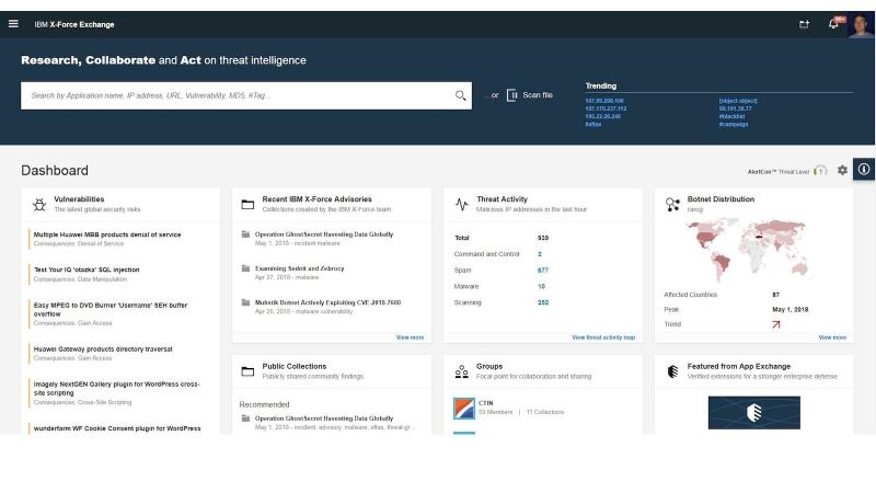 Screen shot of IBM X-Force Exchange dashboard