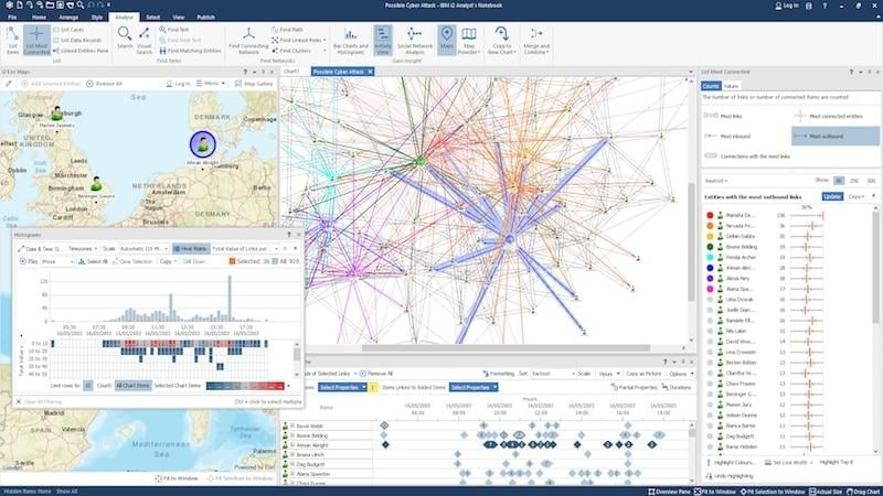 Screen shot of multidimensional visual analysis available in IBM i2 Enterprise Insight Analysis