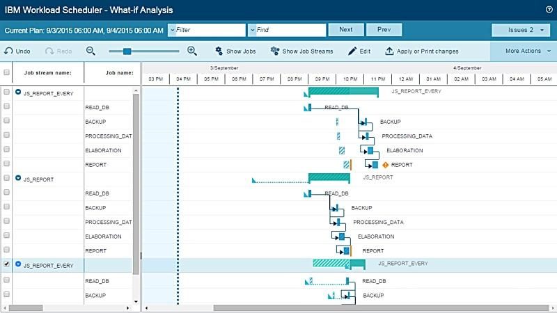 screenshot showing an example of a what-if analysis