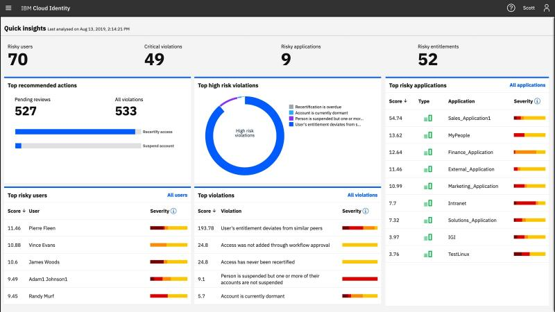 Monitor identity lifecycle risk with Identity Analytics
