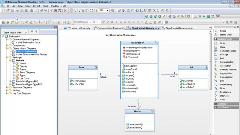 Screenshot of lifecycle support in IBM Rational Rhapsody Developer for C++