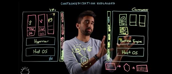A man using a clear board with diagrams to explain the role of containers