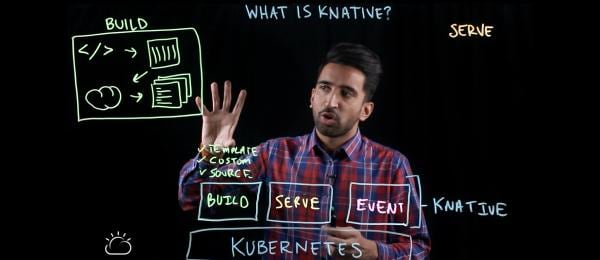 A man using a clear board with diagrams to explain how Knative can complement Kubernetes