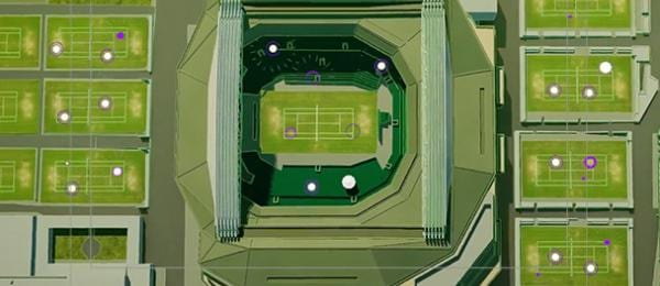 Watson OpenScale helps AI-curated Wimbledon highlights