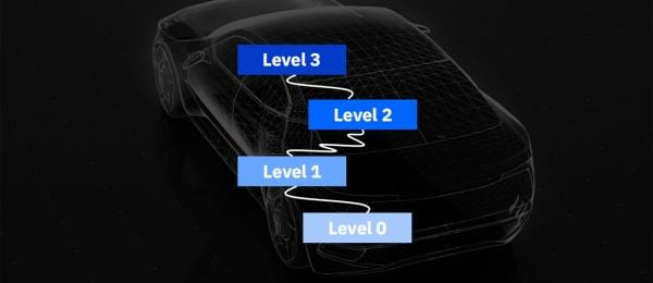Dark, reverse-negative image of car, upon which are connected horizontal signs that indicate four different levels, numbered from zero to three.