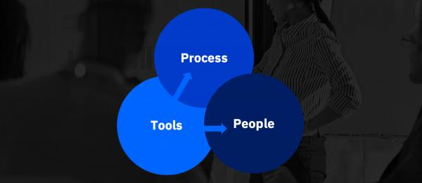 "Dark, reverse-negative image of people surrounding a centered diagram consisting of three concentric circles, each labeled either ""process,"" ""tools,"" or ""people."""