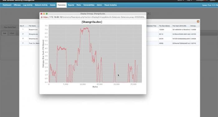 Screen shot of incident forensics graph